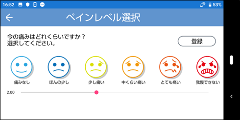 Face rating scale